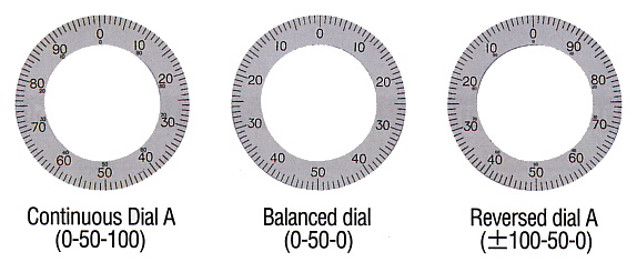 Outer dial plates 0.01mm type